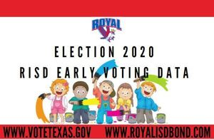 ​  11.2.2020 Bond Fact at Five: Early Voting Data