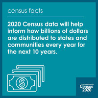 Census 2020: ​Set the Record Straight