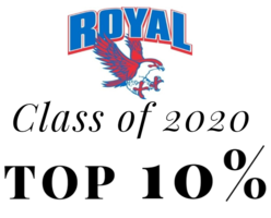 Introducing the Top 10% of the Royal Class of 2020