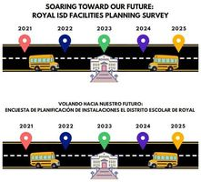We Need Your Input: Royal ISD Planning Survey