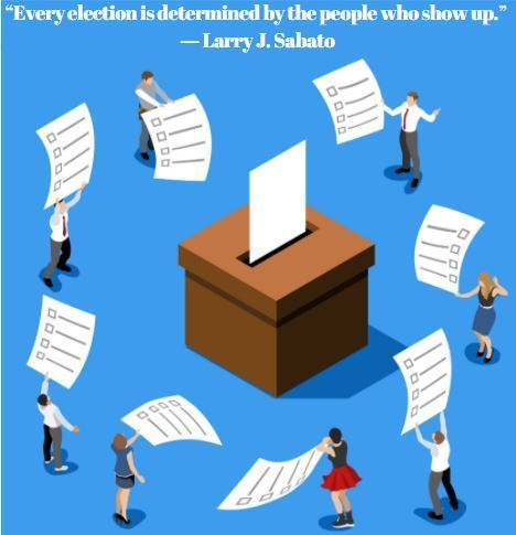 """Every election is determined by the people who show up."" ― Larry J. Sabato  www.votetexas.gov"