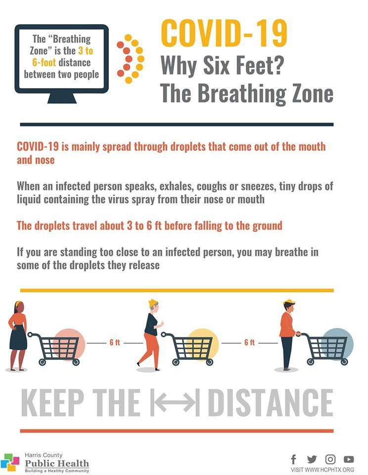 Social Distancing: Why 6 feet? (This resource is courtesy of Harris County Public Health.)
