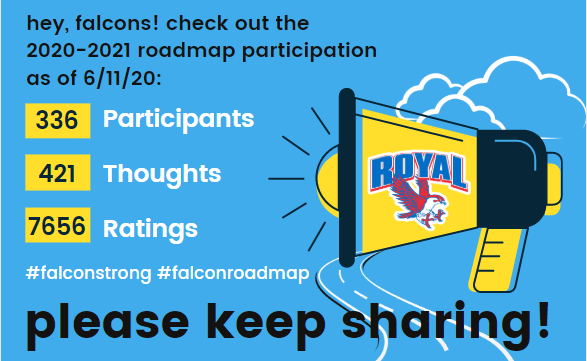 Don't forget to submit your thoughts regarding the Roadmap to 2020-2021! Many of our Falcons have provided their input! https://www.royal-isd.net/article/258852?org=royal-isd