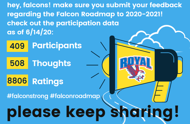Make your voice heard! Don't forget to submit your feedback for the Roadmap to 2020-2021: Reopening Royal ISD! If you've already entered your feedback, please return to rank the thoughts of others. The survey will close on Tuesday, June 16!