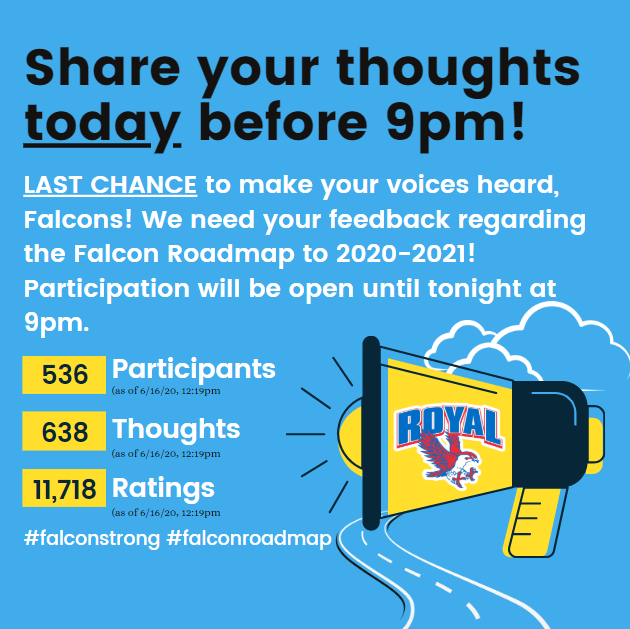 LAST CHANCE to make your voices heard, Falcons! We need your feedback regarding the Falcon Roadmap to 2020-2021! Participation will be open until tonight at 9pm. Thank you all for partnering with us on this important project.